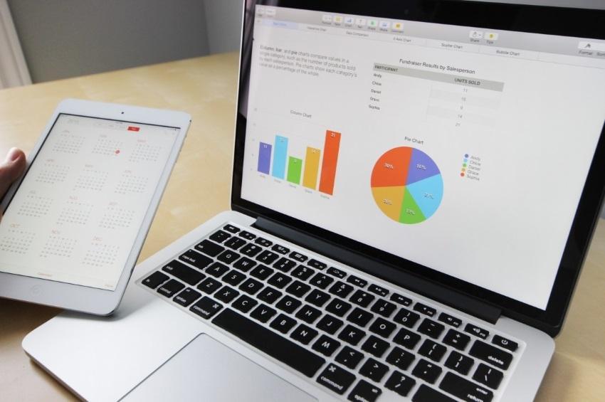 Cómo Aumentar la Eficacia de su Sitio Web en un sólo Paso
